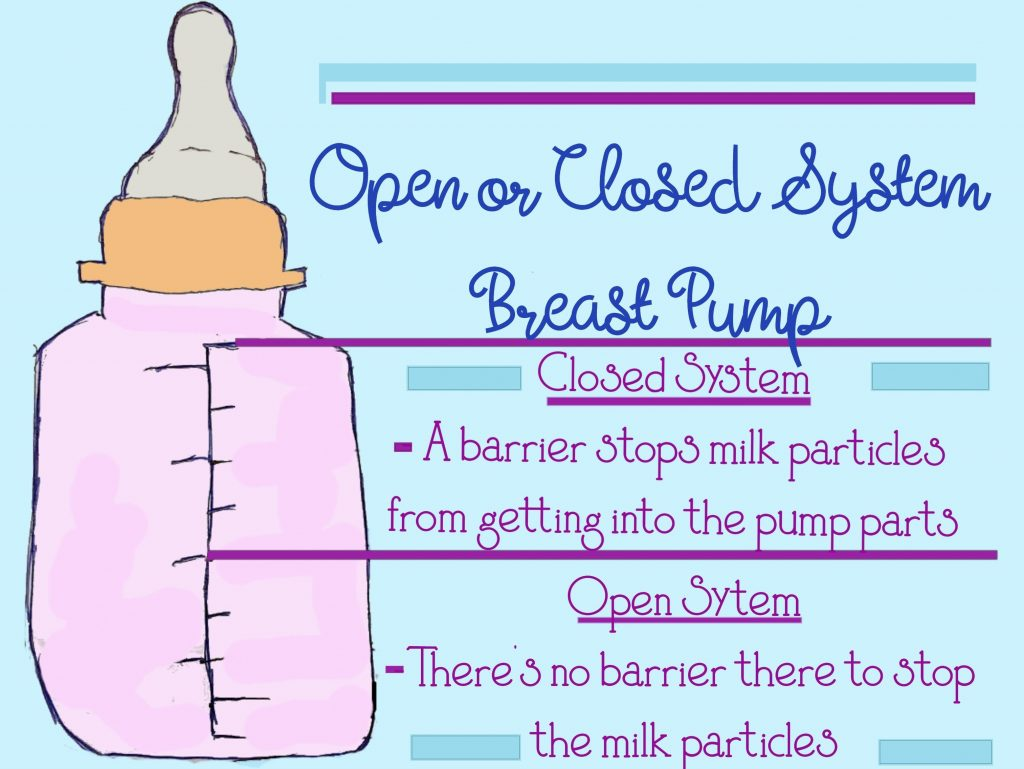 Open or closed system breast pump